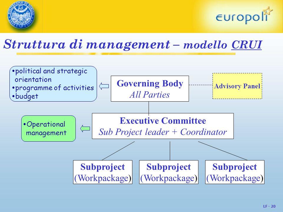 Sub Project leader + Coordinator