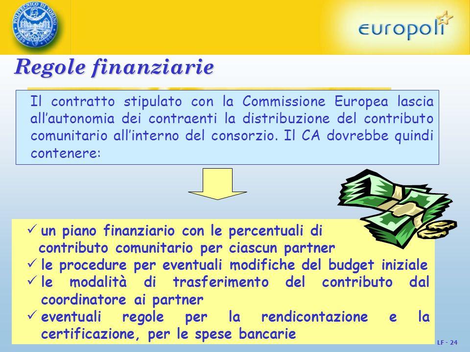 Regole finanziarie
