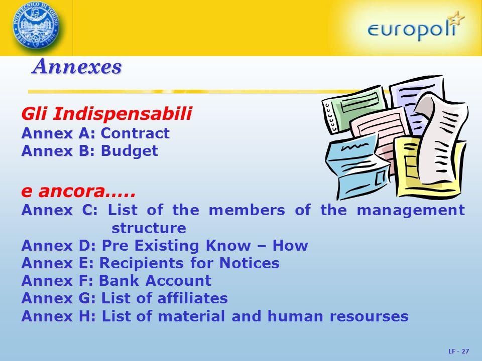 Annexes Gli Indispensabili e ancora….. Annex A: Contract