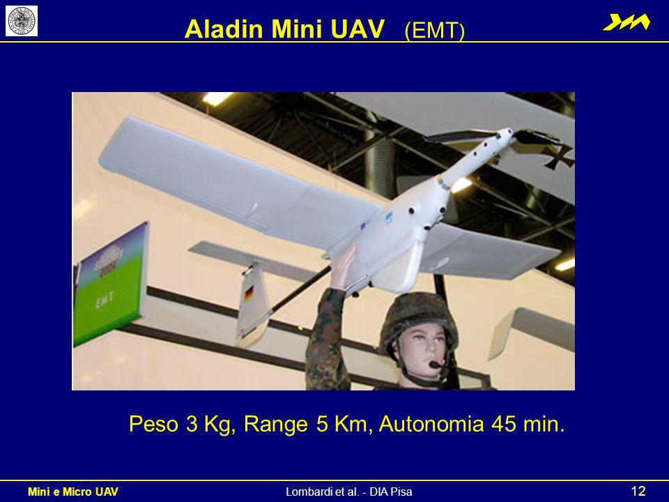 Aladin Mini UAV (EMT) Peso 3 Kg, Range 5 Km, Autonomia 45 min.