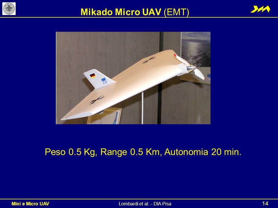 Mikado Micro UAV (EMT) Peso 0.5 Kg, Range 0.5 Km, Autonomia 20 min.