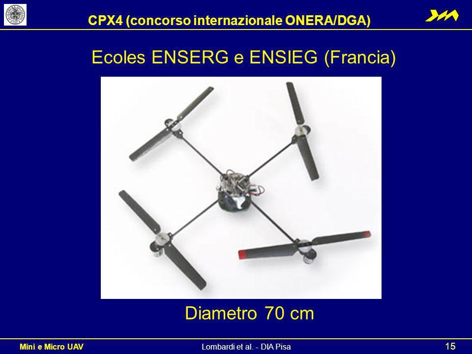 CPX4 (concorso internazionale ONERA/DGA)