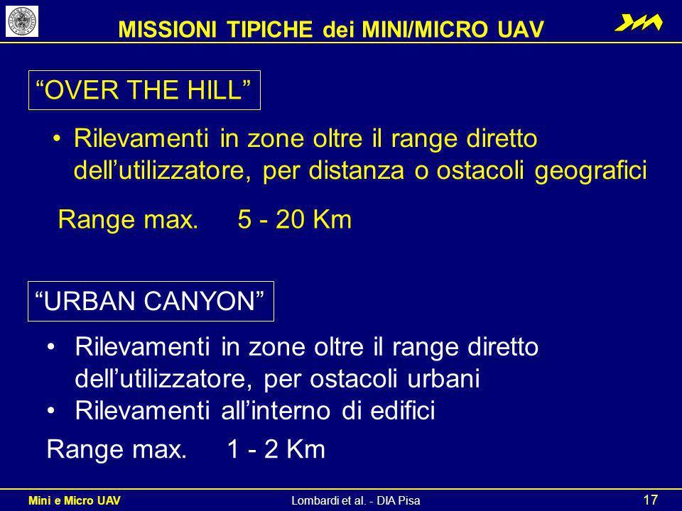 MISSIONI TIPICHE dei MINI/MICRO UAV