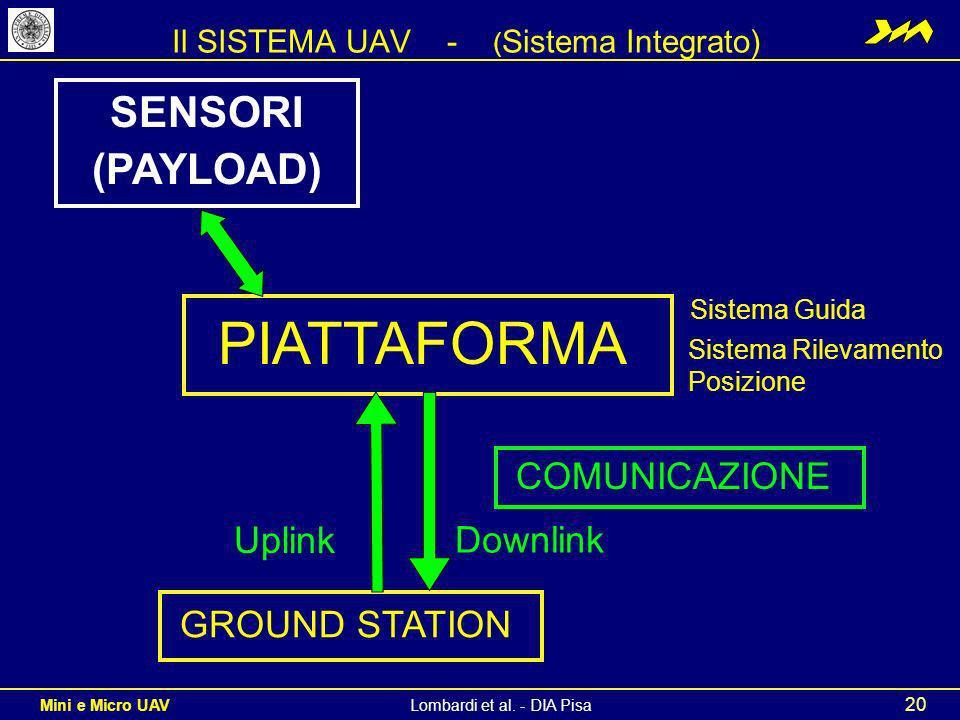 Il SISTEMA UAV - (Sistema Integrato)