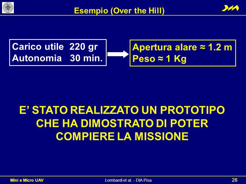 Esempio (Over the Hill)