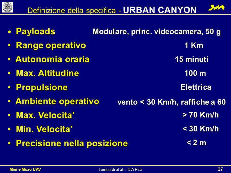 Definizione della specifica - URBAN CANYON