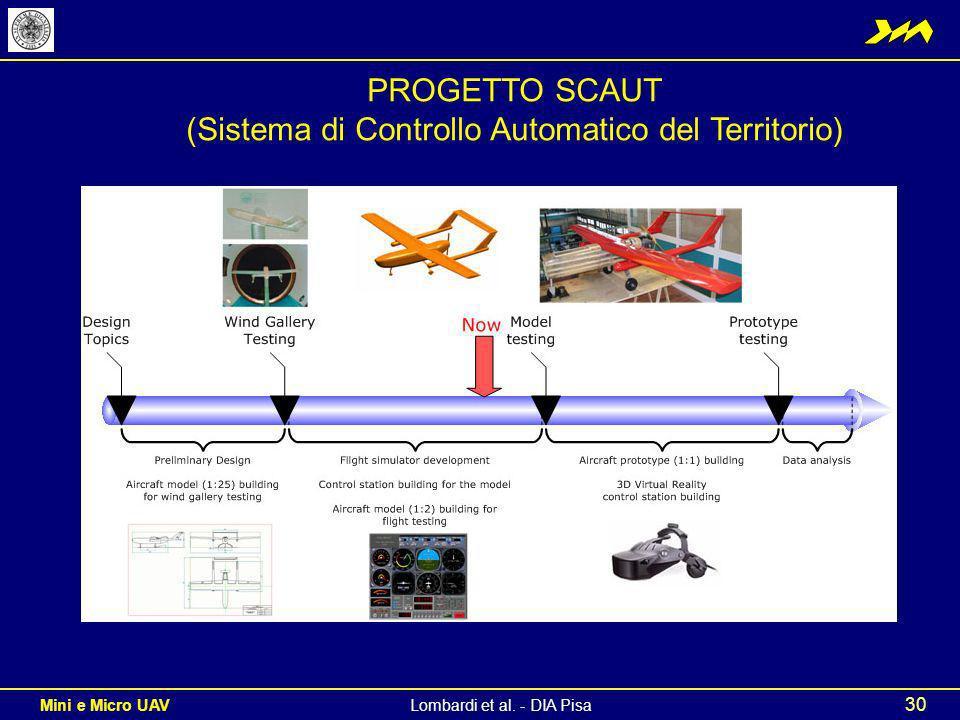 PROGETTO SCAUT (Sistema di Controllo Automatico del Territorio)