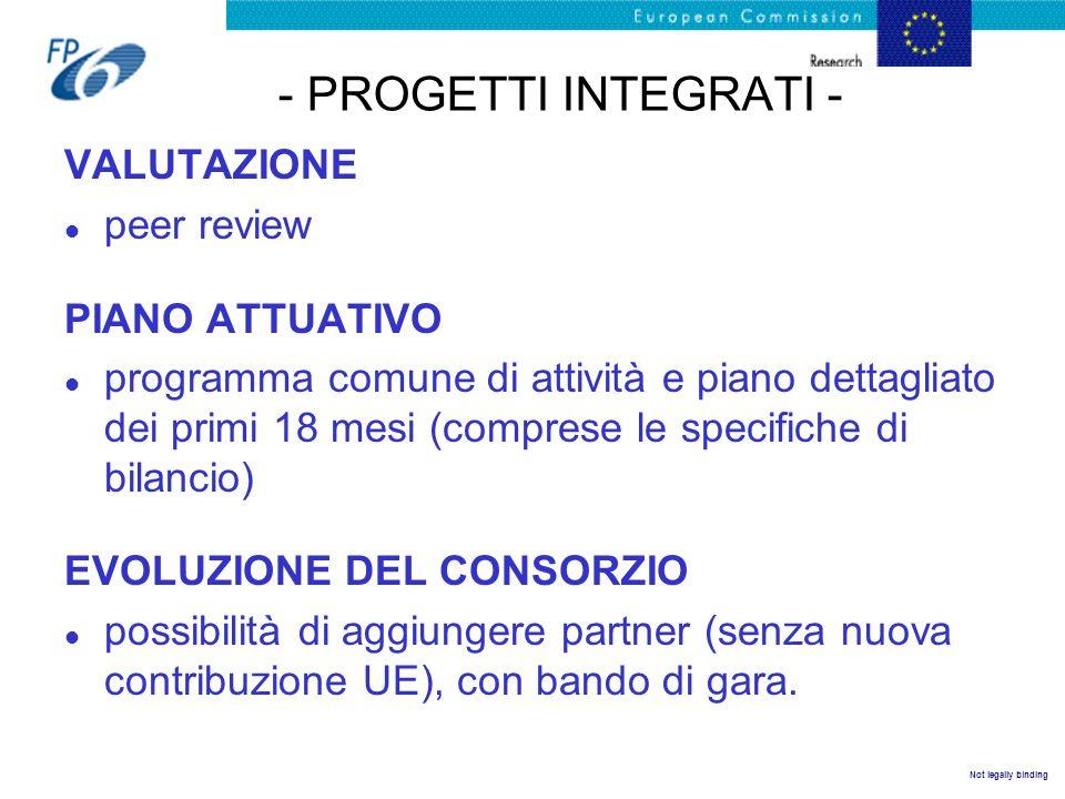 - PROGETTI INTEGRATI - VALUTAZIONE peer review PIANO ATTUATIVO
