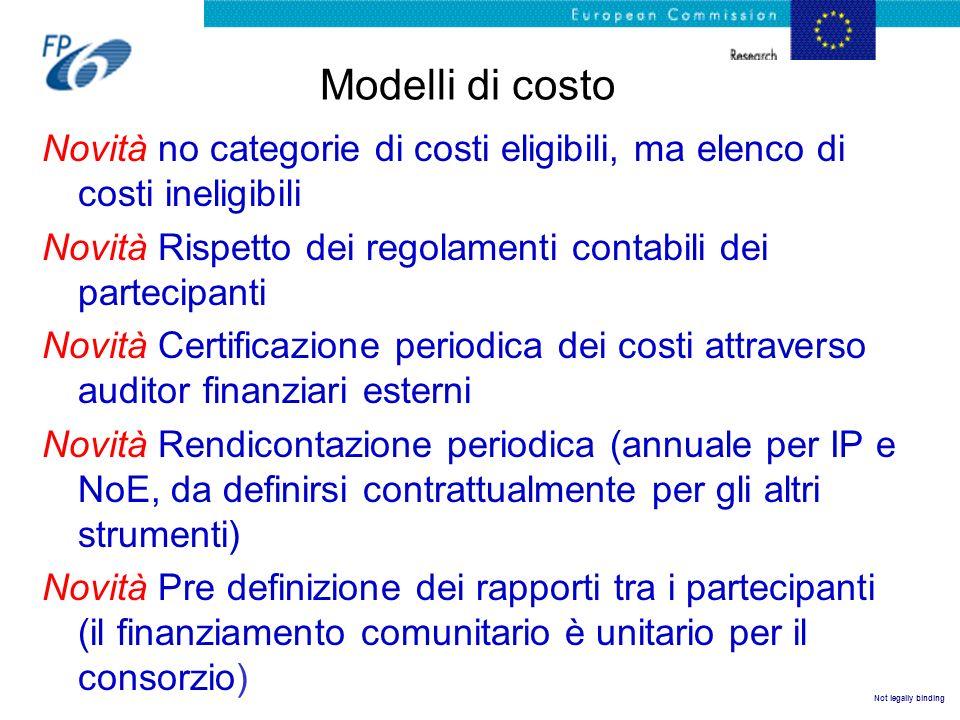 Modelli di costo Novità no categorie di costi eligibili, ma elenco di costi ineligibili. Novità Rispetto dei regolamenti contabili dei partecipanti.