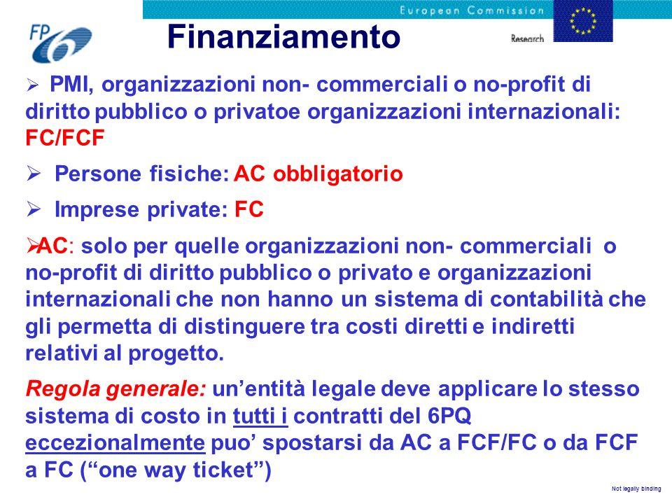 Finanziamento Persone fisiche: AC obbligatorio Imprese private: FC
