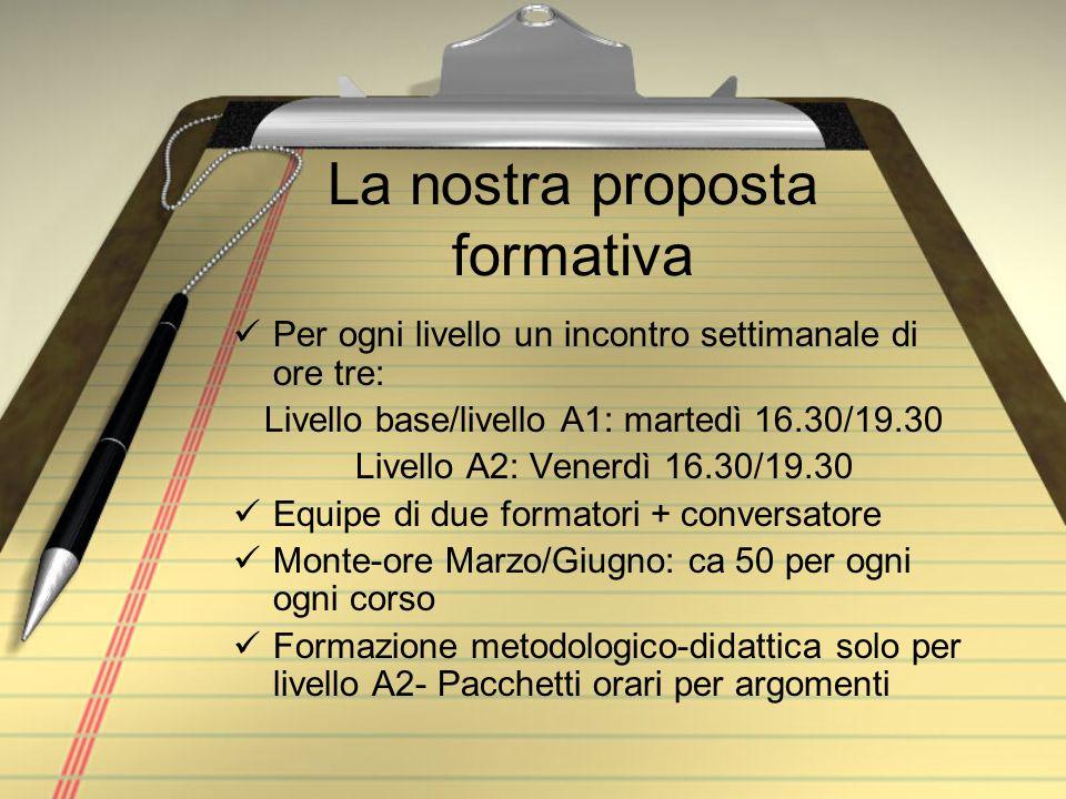 La nostra proposta formativa