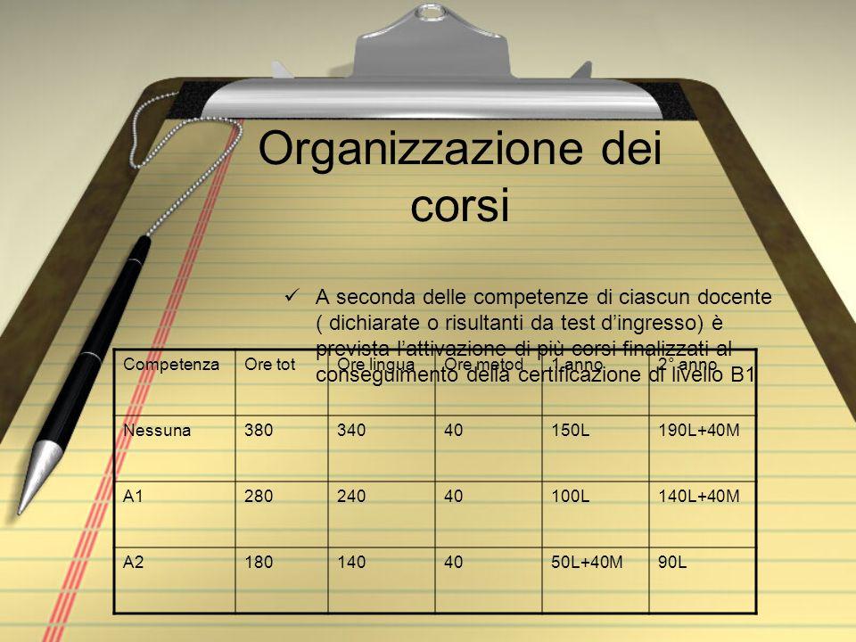 Organizzazione dei corsi
