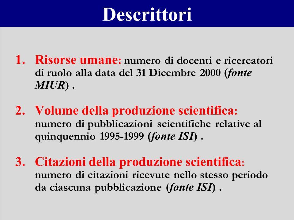 Descrittori Risorse umane: numero di docenti e ricercatori di ruolo alla data del 31 Dicembre 2000 (fonte MIUR) .