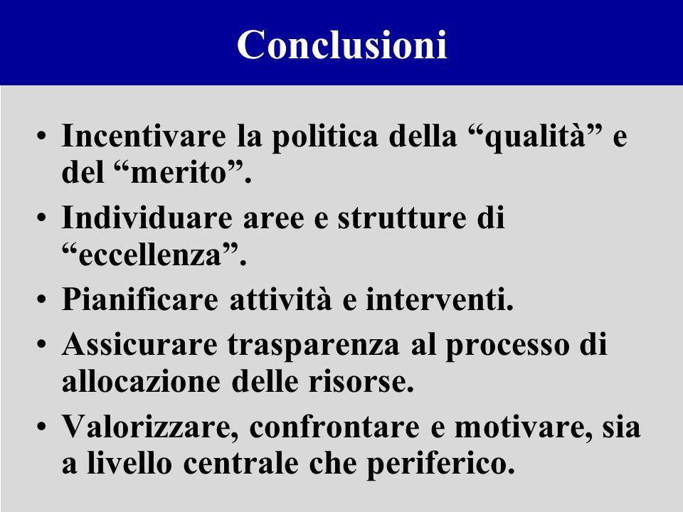 Conclusioni Incentivare la politica della qualità e del merito .