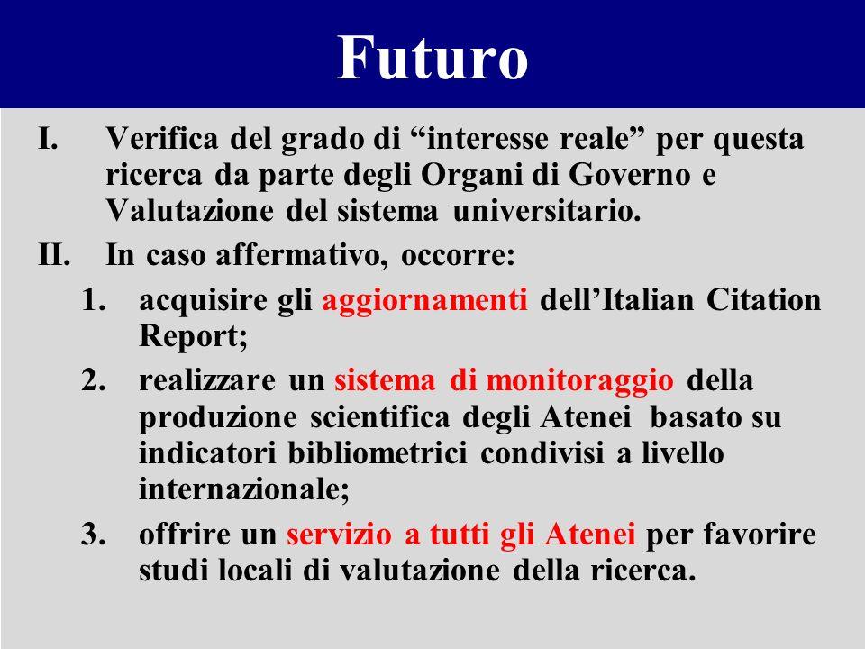 Futuro Verifica del grado di interesse reale per questa ricerca da parte degli Organi di Governo e Valutazione del sistema universitario.