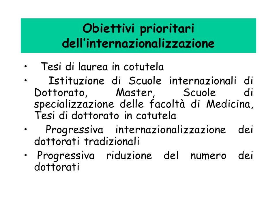 Obiettivi prioritari dell'internazionalizzazione
