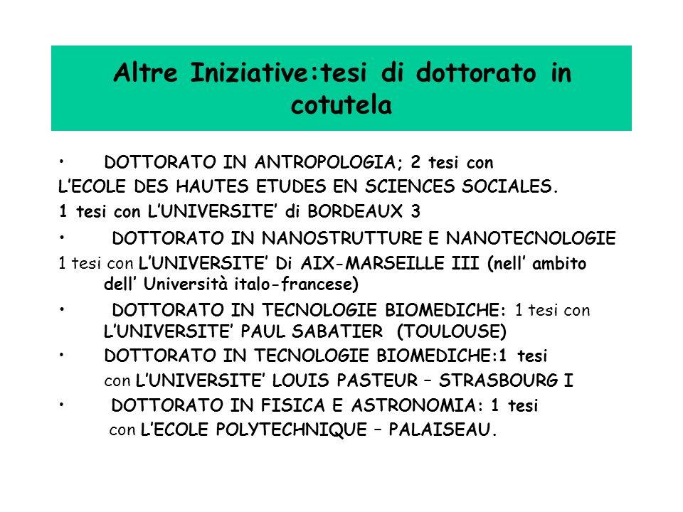 Altre Iniziative:tesi di dottorato in cotutela