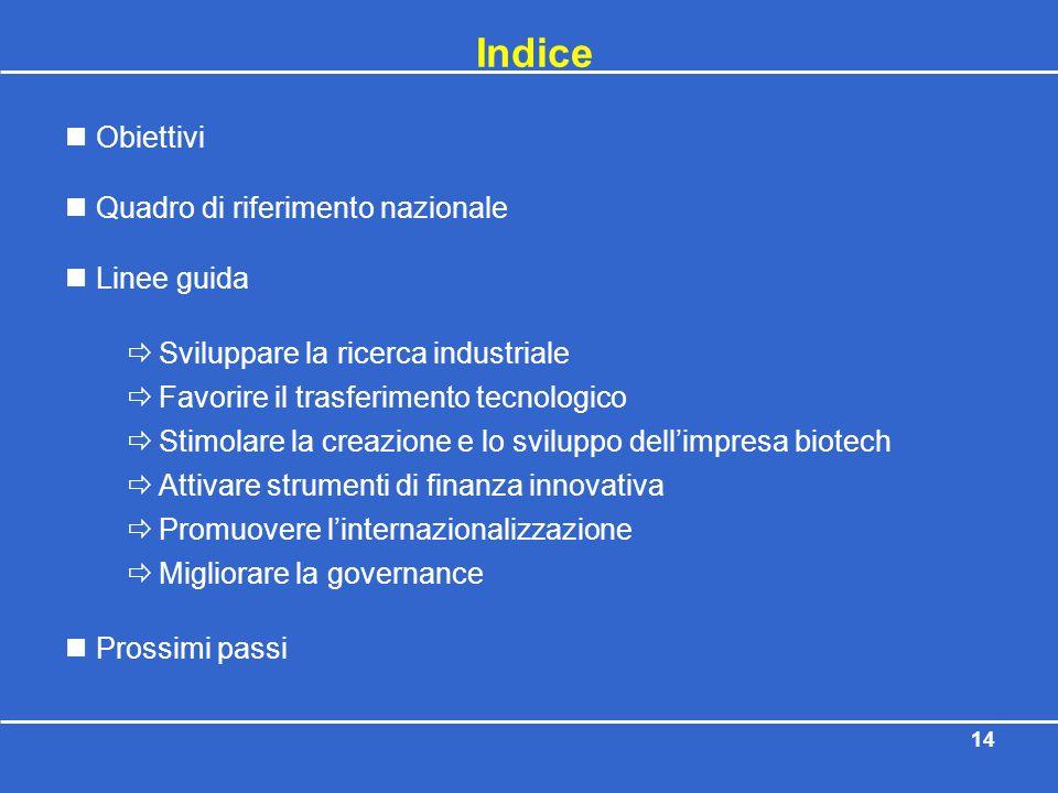 Indice Obiettivi Quadro di riferimento nazionale Linee guida