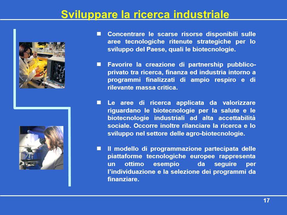 Sviluppare la ricerca industriale