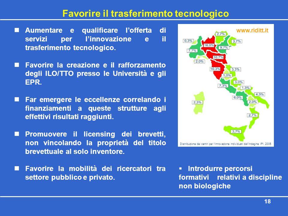 Favorire il trasferimento tecnologico
