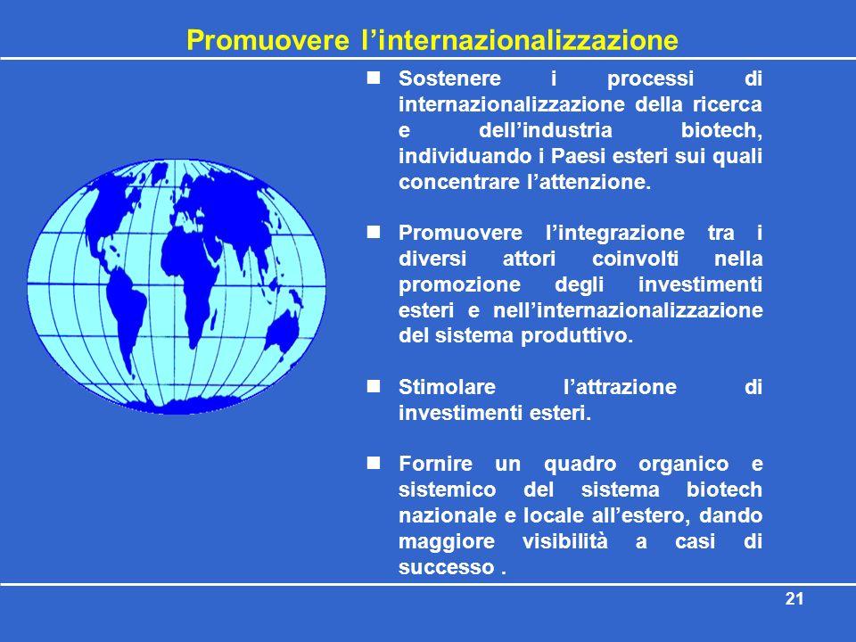 Promuovere l'internazionalizzazione