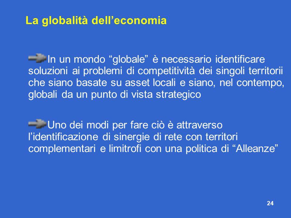 La globalità dell'economia