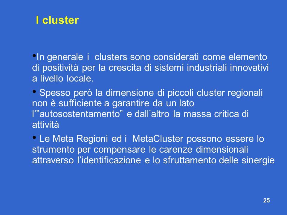 I cluster In generale i clusters sono considerati come elemento di positività per la crescita di sistemi industriali innovativi a livello locale.