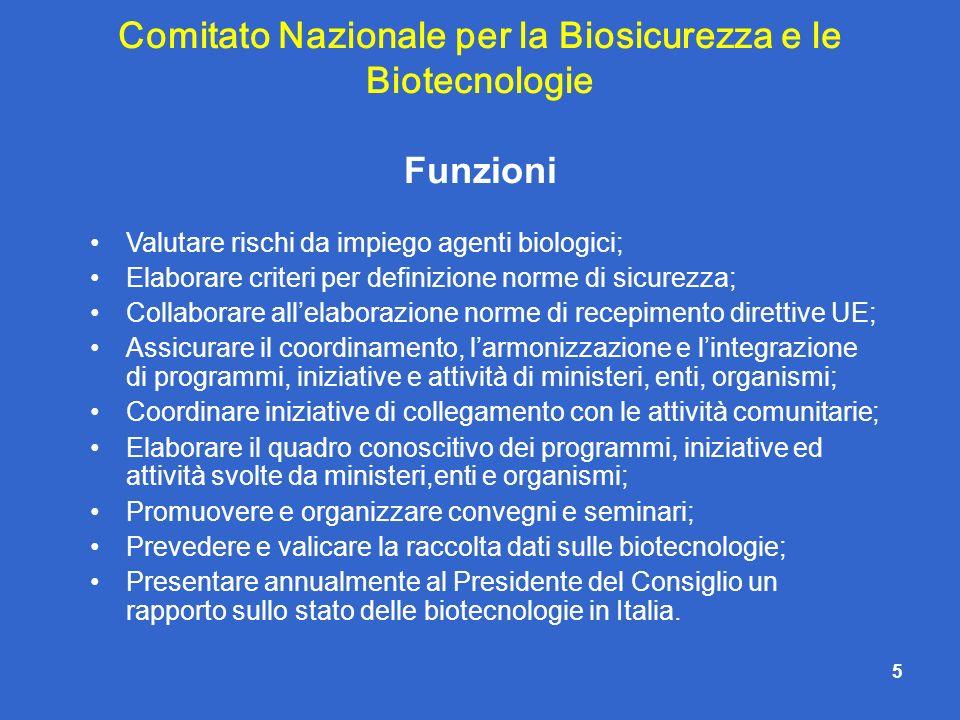 Comitato Nazionale per la Biosicurezza e le Biotecnologie Funzioni