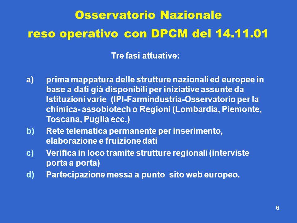 Osservatorio Nazionale reso operativo con DPCM del 14.11.01