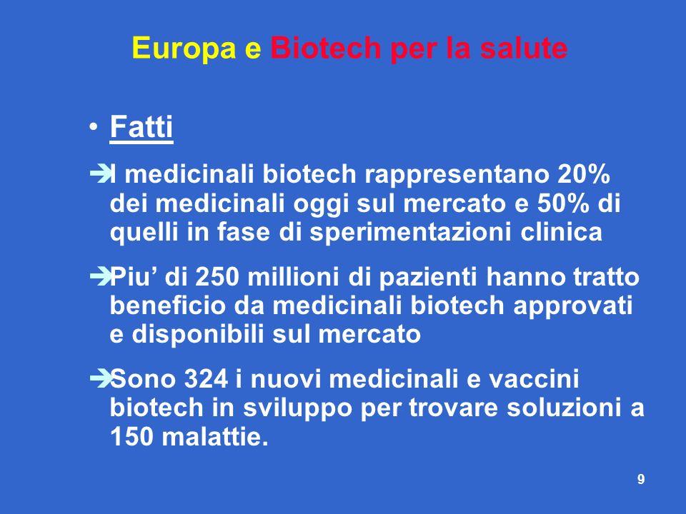 Europa e Biotech per la salute
