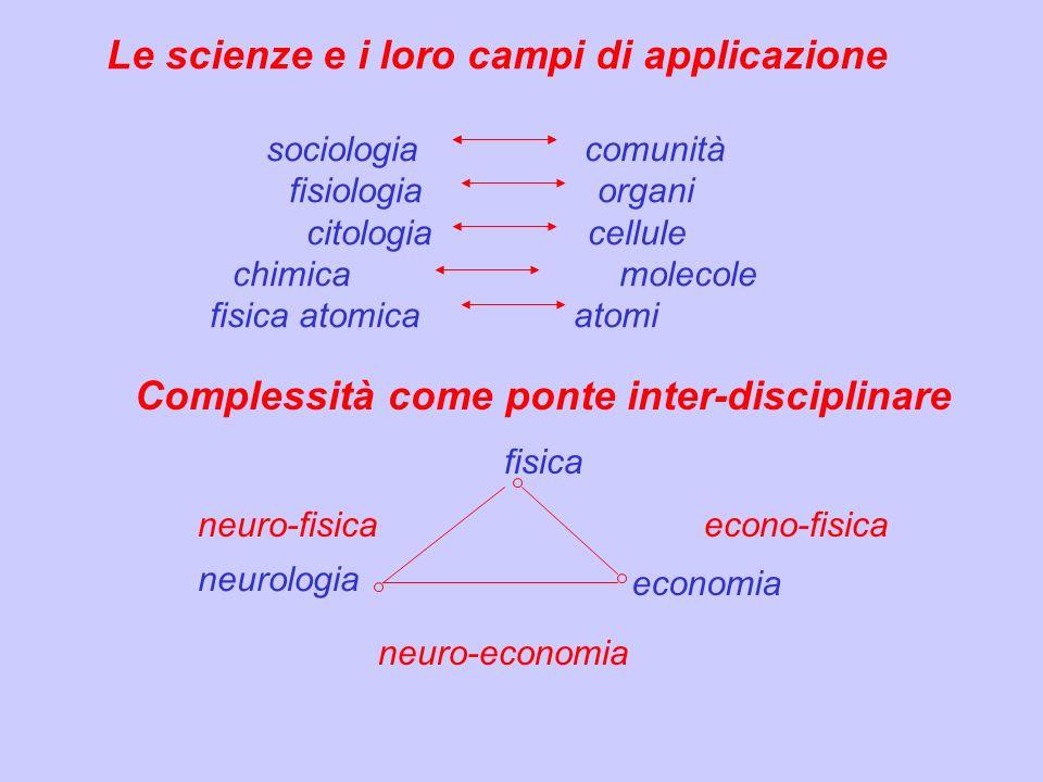 Le scienze e i loro campi di applicazione