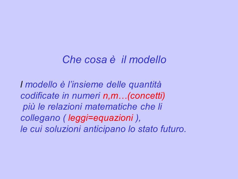 Che cosa è il modello l modello è l'insieme delle quantità codificate in numeri n,m…(concetti) più le relazioni matematiche che li collegano ( leggi=equazioni ), le cui soluzioni anticipano lo stato futuro.