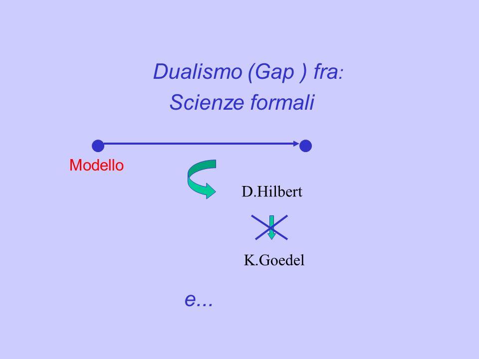 Dualismo (Gap ) fra: Scienze formali