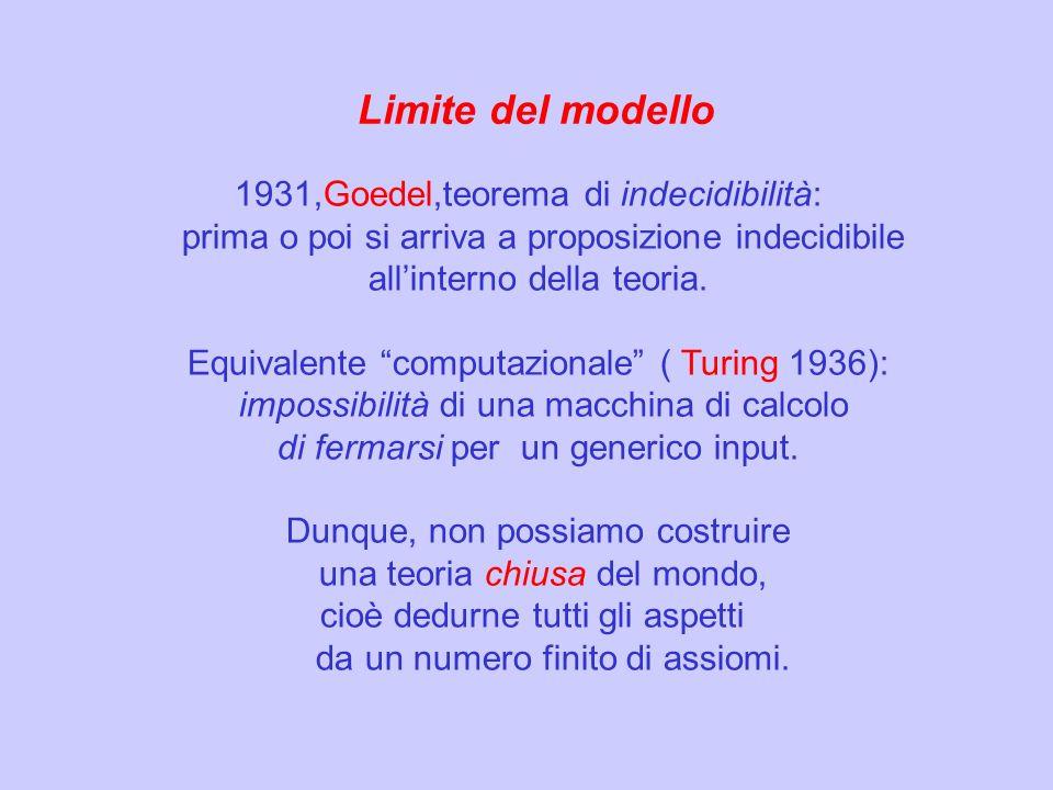 1931,Goedel,teorema di indecidibilità: