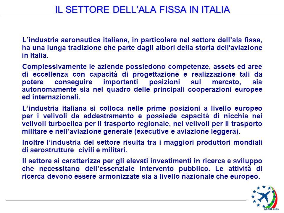 IL SETTORE DELL'ALA FISSA IN ITALIA