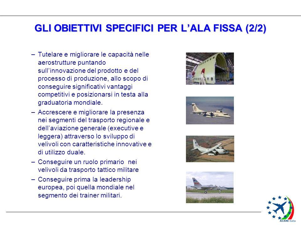 GLI OBIETTIVI SPECIFICI PER L'ALA FISSA (2/2)
