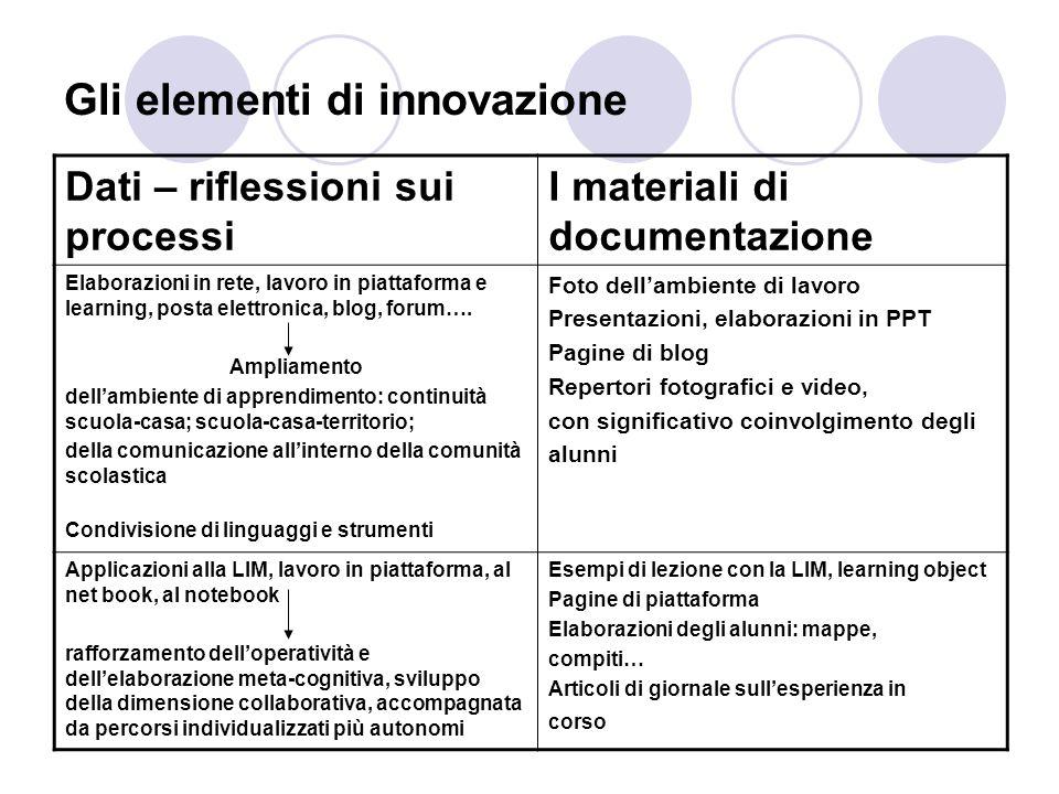 Gli elementi di innovazione