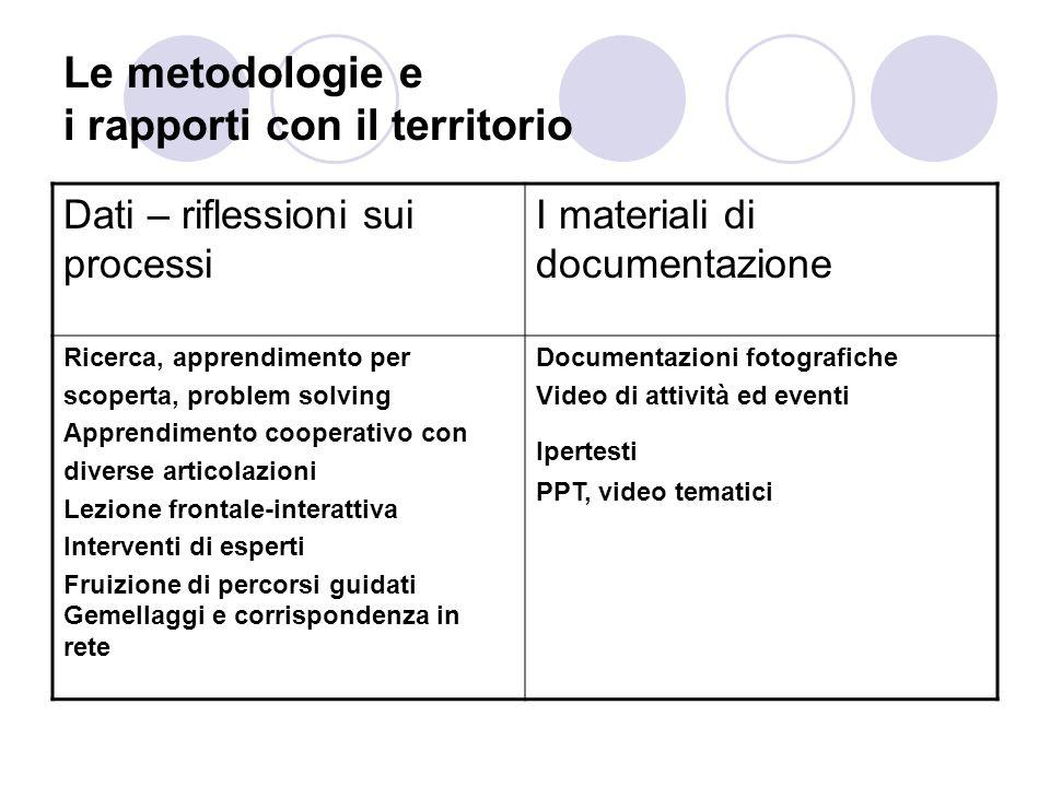 Le metodologie e i rapporti con il territorio