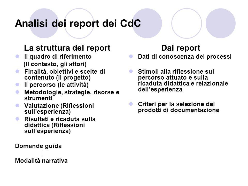 Analisi dei report dei CdC