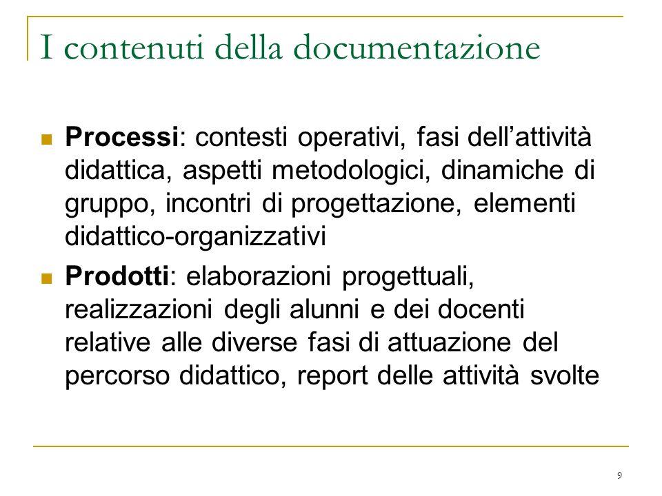 I contenuti della documentazione