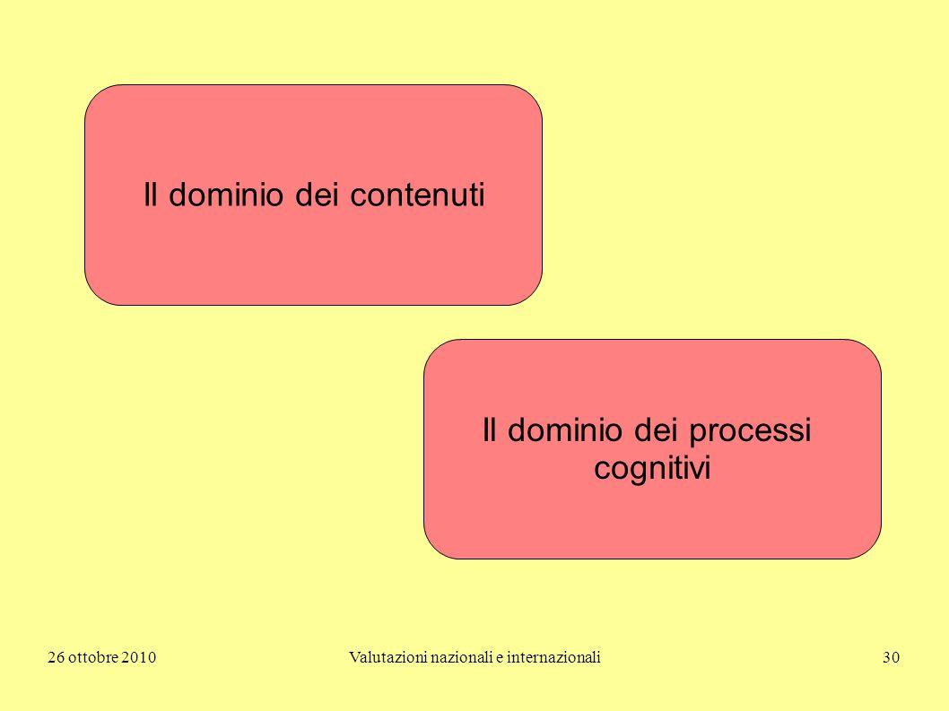Il dominio dei contenuti