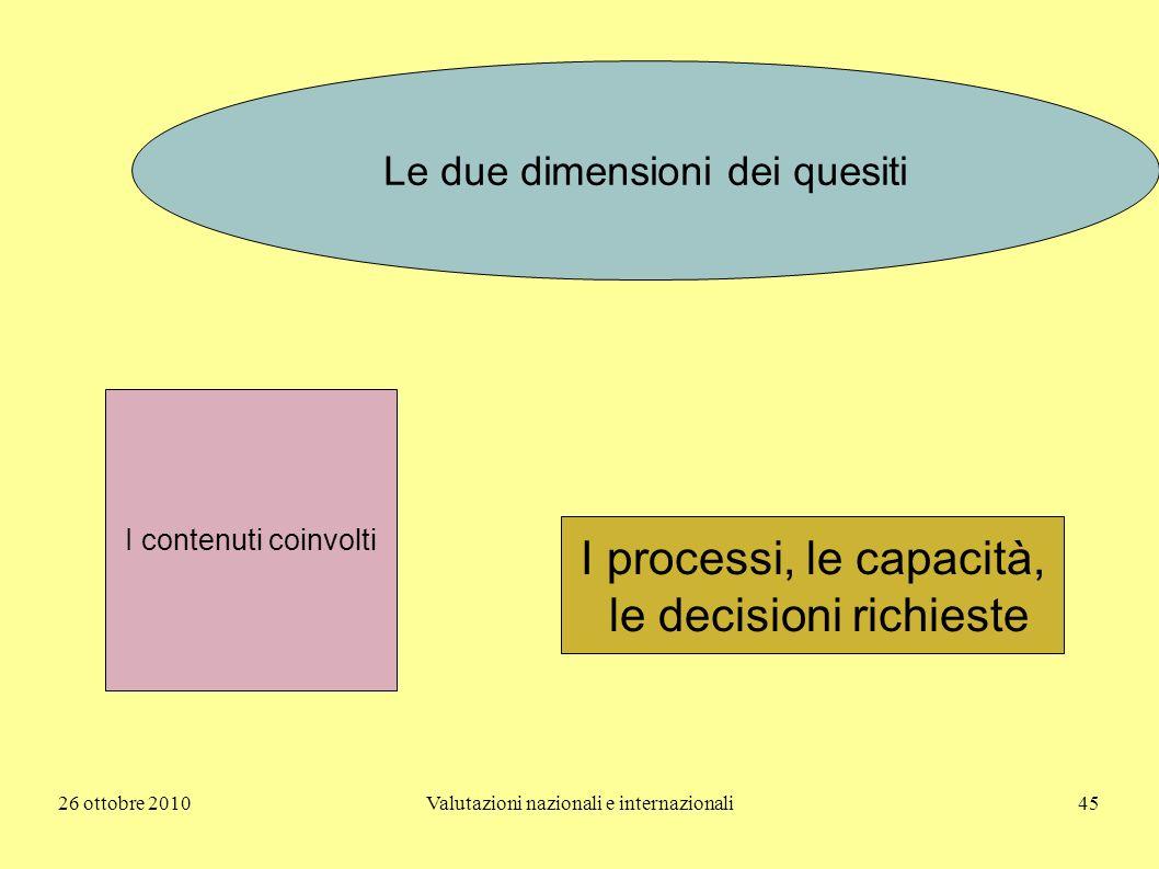 le decisioni richieste
