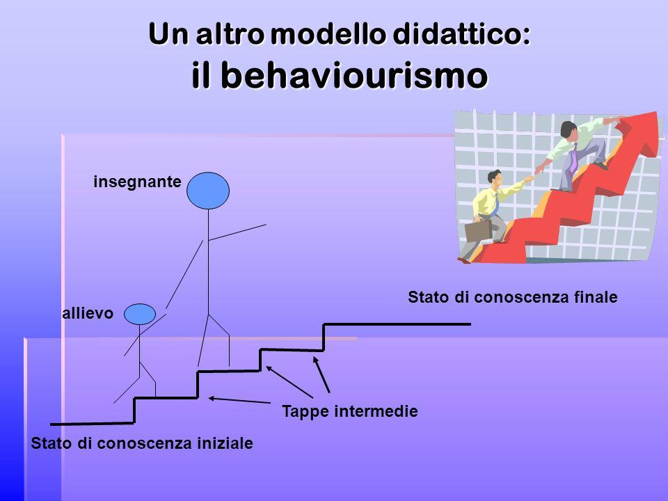 Un altro modello didattico: il behaviourismo