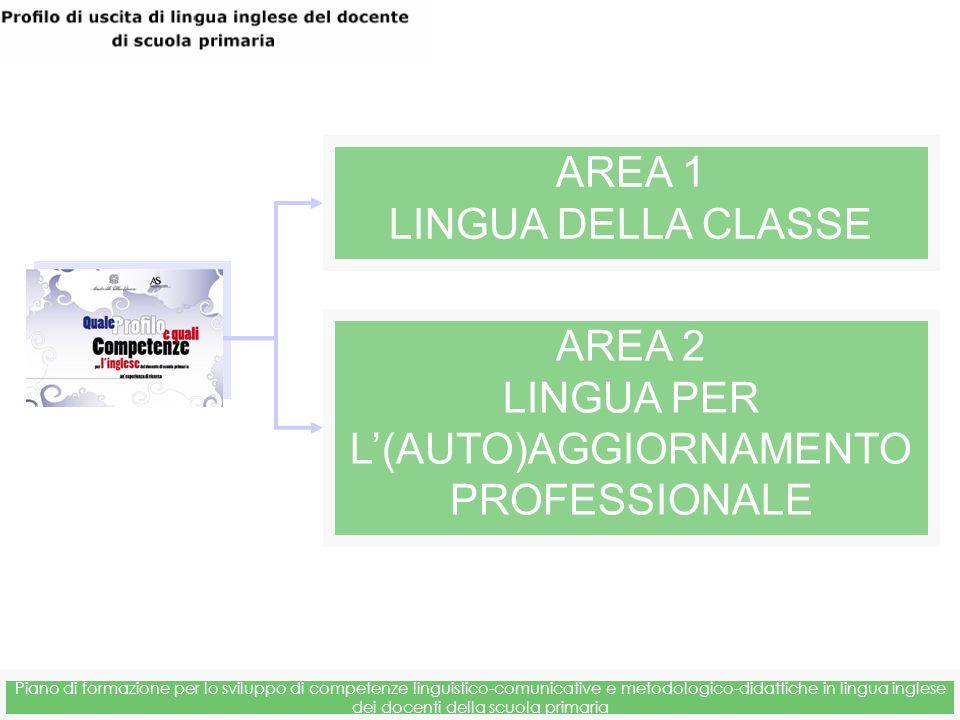 L'(AUTO)AGGIORNAMENTO PROFESSIONALE