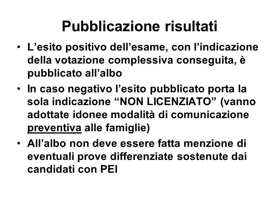 Pubblicazione risultati