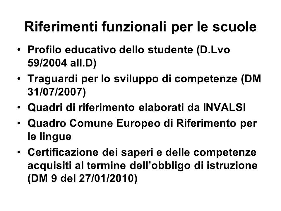 Riferimenti funzionali per le scuole