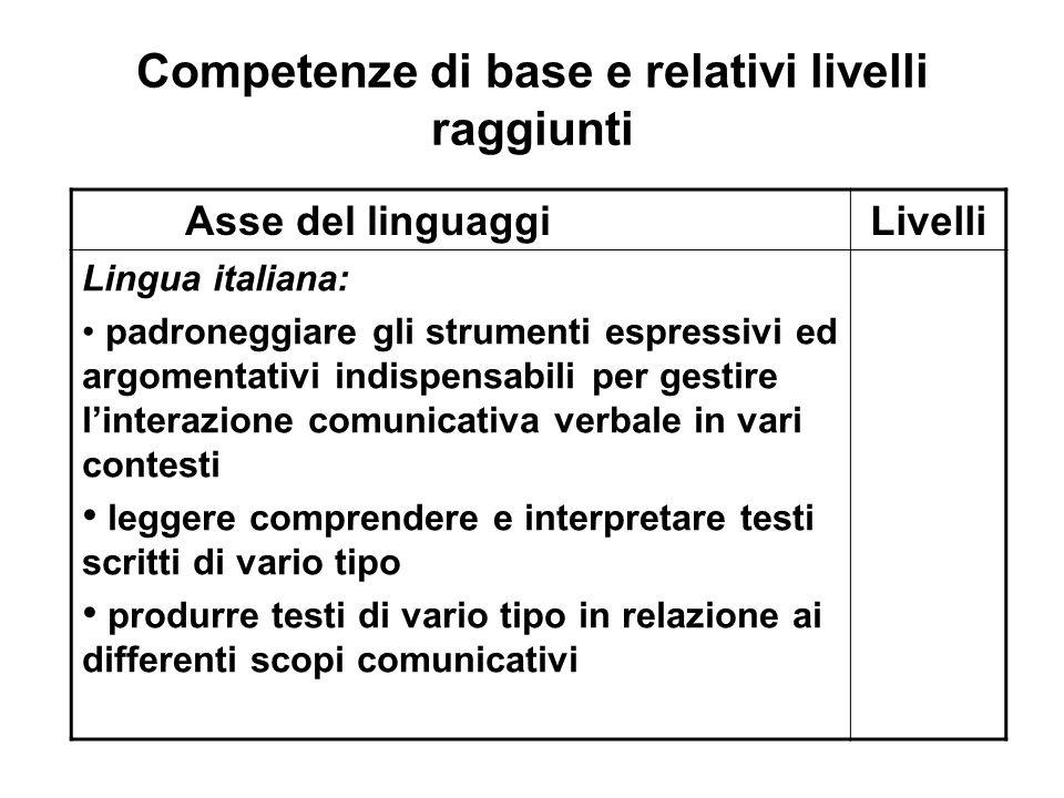 Competenze di base e relativi livelli raggiunti