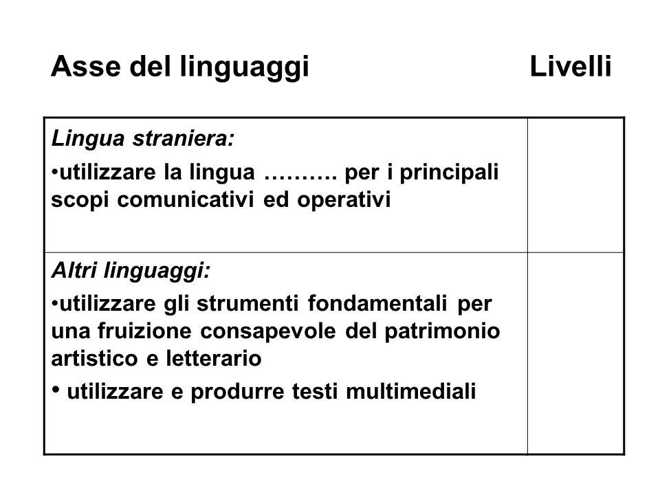 Asse del linguaggi Livelli