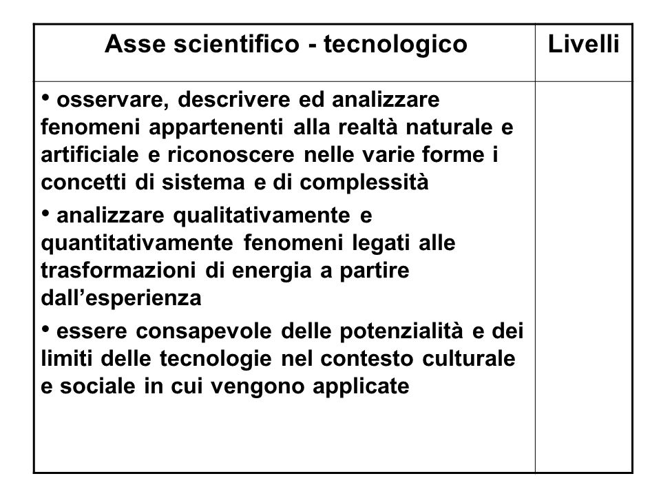 Asse scientifico - tecnologico Livelli
