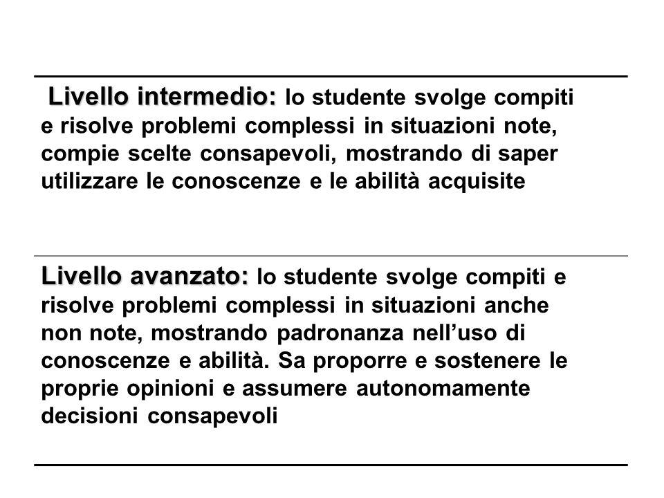 Livello intermedio: lo studente svolge compiti e risolve problemi complessi in situazioni note, compie scelte consapevoli, mostrando di saper utilizzare le conoscenze e le abilità acquisite
